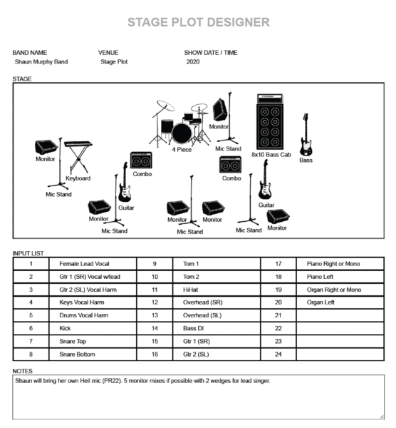 Shaun Murphy Band Stage Plot